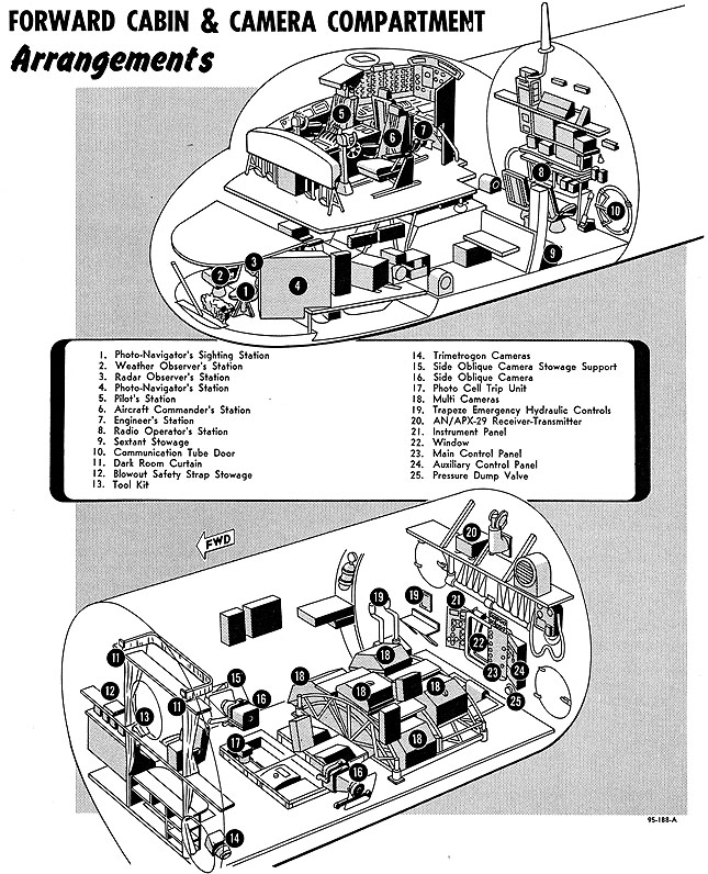 Wright R 3350 Engine furthermore Walkaroud moreover Aircraft Maintenance Diagram also Showthread in addition Ford Body Diagram. on aircraft engine diagrams